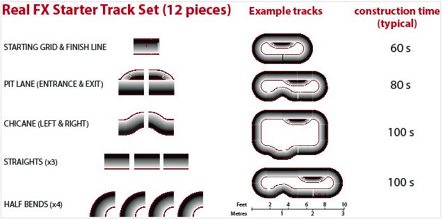 real racing 3 instructions